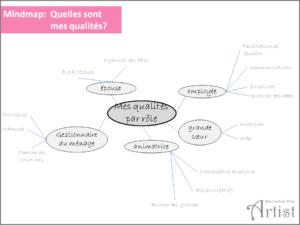 exemple carte mentale qualités